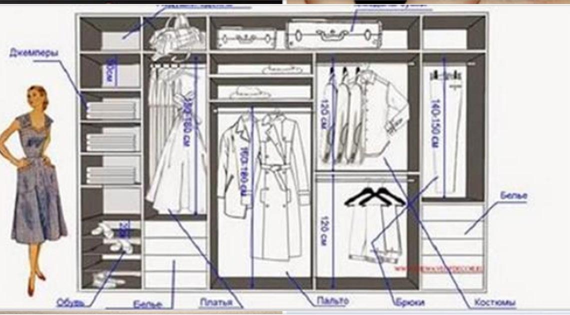О том, как спланировать шкаф мечты